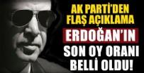 DEVLET BAHÇELİ - Erdoğan'ın oy oranı belli oldu!