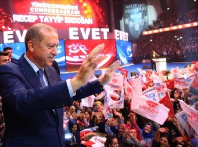 Türkiye Gençlik Kulübü Federasyonu Tarafından Düzenlenen Gelecek İçin Evet Programı