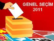 Diyarbakır İli seçim sonuçları 2011 Genel seçim