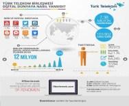 AVEA - Dijital Dünya Bunu Konuştu