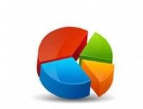 23 Haziran seçimlerini bilen tek anket şirketi