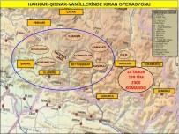 YALıNCAK - Terör Örgütü PKK'ya 'Kıran Operasyonu'