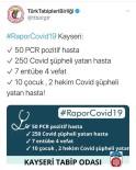TÜRK TABIPLER BIRLIĞI - Türk Tabipler Birliği Açıklaması Kayseri'de Covid-19 50 Pozitif Hasta, 250 Şüpheli Hasta Var
