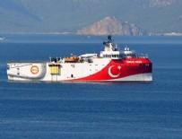 MILLI GÜVENLIK KURULU - Türkiye'den dünyaya rest!