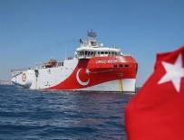 DENİZ KUVVETLERİ - Türk F-16 savaş uçağı Oruç Reis'e böyle selam verdi