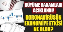 DıŞ TICARET - Büyüme rakamları açıklandı!