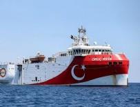 BIRLEŞIK ARAP EMIRLIKLERI - Türkiye'den Doğu Akdeniz resti!