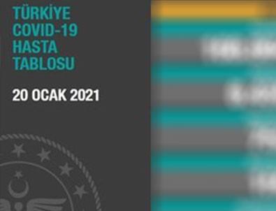 Günlük hasta sayısı düşüşe geçti! İşte Türkiye'nin koronavirüs tablosu!