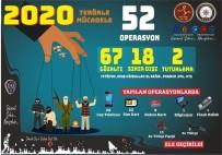 Nevşehir TEM Şube, 2020 Yılında 67 Kişiyi Gözaltına Aldı