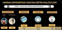 HRÜ'de Eğitim Öğretim Online Devam Edecek