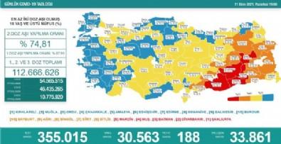 11 Ekim koronavirüs verileri açıklandı!