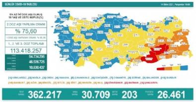 14 Ekim koronavirüs verileri açıklandı! İşte Kovid-19 hasta, vaka ve vefat sayılarında son durum
