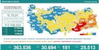 15 Ekim koronavirüs verileri açıklandı! İşte Kovid-19 hasta, vaka ve vefat sayılarında son durum