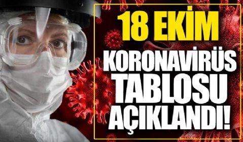 18 Ekim koronavirüs verileri açıklandı! İşte Kovid-19 hasta, vaka ve vefat sayılarında son durum...