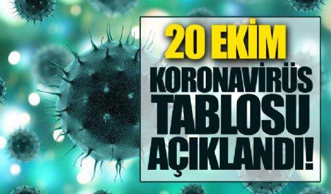 20 Ekim koronavirüs verileri açıklandı! İşte Kovid-19 hasta, vaka ve vefat sayılarında son durum...