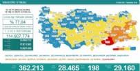 21 Ekim koronavirüs verileri açıklandı! İşte Kovid-19 hasta, vaka ve vefat sayılarında son durum...
