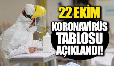 22 Ekim koronavirüs verileri açıklandı! İşte Kovid-19 hasta, vaka ve vefat sayılarında son durum...