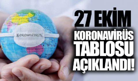 27 Ekim koronavirüs tablosu açıklandı! İşte Kovid-19 hasta, vaka ve vefat sayılarında son durum...