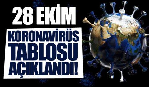 28 Ekim koronavirüs tablosu açıklandı! İşte Kovid-19 hasta, vaka ve vefat sayılarında son durum...