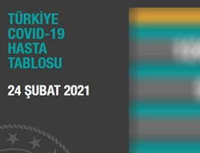 Türkiye'nin koronavirüs tablosu açıklandı!