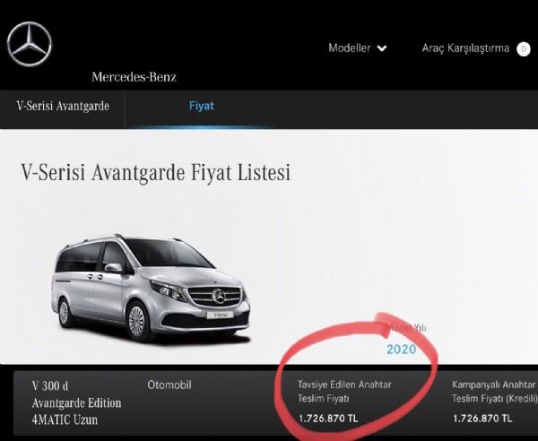 İşe minibüsle gidiyorum diyen Mansur Yavaş'ın 1.700.000 TL'lik mütevazi  minibüsü!