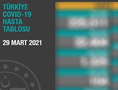 Türkiye'nin 29 Mart koronavirüs verileri açıklandı!