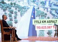 Güngör Açıklaması '2 Yılda 350 Milyon TL'lik Yatırım Yaptık'