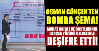 Osman Gökçek'ten bomba şema! Murat Ağırel'in gerçek yüzü deşifre oldu!