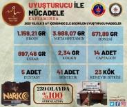 Nevşehir'de 3 Ayda 6 Kilo 915 Gram Uyuşturucu Ele Geçirildi