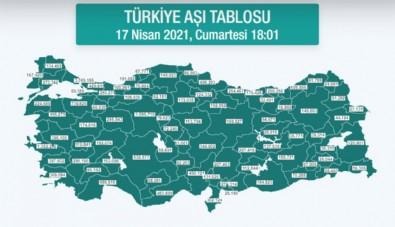 Türkiye'de yapılan koronavirüs aşı sayısı 20 milyonu geçti