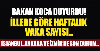 İllere göre haftalık koronavirüs vaka sayısı açıklandı! İstanbul, Ankara ve İzmir'de son durum ne?