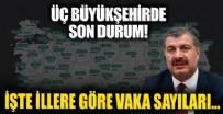 Sağlık Bakanı Fahrettin Koca, illere göre haftalık vaka sayısı haritasını paylaştı! 3 büyükşehirde son durum