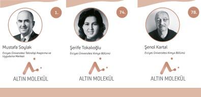 Turkishtime'in Kimya Bilimine Yön Veren 100 Türk Arastirmasinda ERÜ'den 3 Ögretim Üyesi Yer Aldi