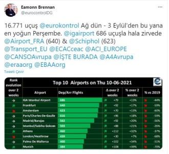 Istanbul Havalimani Zirvedeki Yerini Koruyor