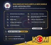 KAÇAK ALKOL - Izmir'de 2 Milyon 275 Bin Liralik Kaçak Ürün Ele Geçirildi