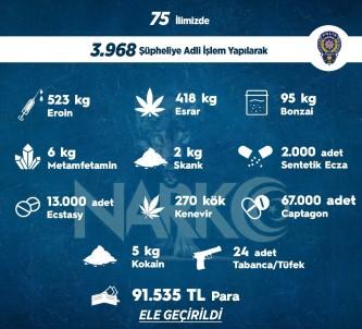 Sokak Operasyonlarinda Bir Haftada 3 Bin 968 Kisiye Adli Islem Uygulandi