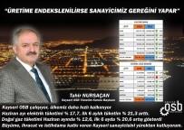 BERABERLIK - Kayseri OSB Baskani Nursaçan Açiklamasi 'Normalde Büyürüz'