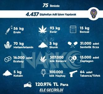 Sokak Operasyonlarinda Bir Haftada 4 Bin 437 Kisiye Adli Islem Uygulandi