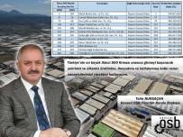 BERABERLIK - Baskan Nursaçan Türkiye'nin En Büyük Ikinci 500 Firmasi Arasina Giren Sanayicileri Tebrik Etti