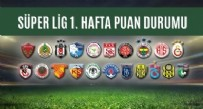 16 AĞUSTOS PAZARTESİ BUGÜN HANGİ MAÇLAR VAR? - Süper Lig 1. Hafta Puan Durumu Nasıl? Süper Lig 1. Hafta Maç Sonuçları