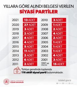 Içisleri Bakanligi Açiklamasi 'Türkiye Genelinde Faaliyette Bulunan Aktif Siyasi Parti 116'