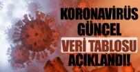 Türkiye'nin 23 Eylül koronavirüs tablosu açıklandı: Bir kent daha mavi oldu