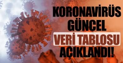 24 Eylül koronavirüs verileri açıklandı! İşte Kovid-19 hasta, vaka ve vefat sayılarında son durum
